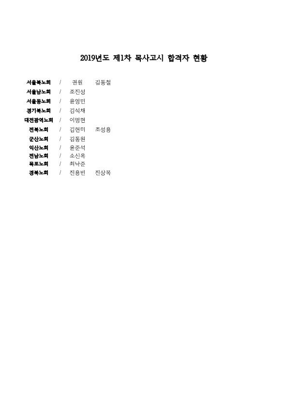 2019-1차 목사고시 합격자 명단_1.jpg