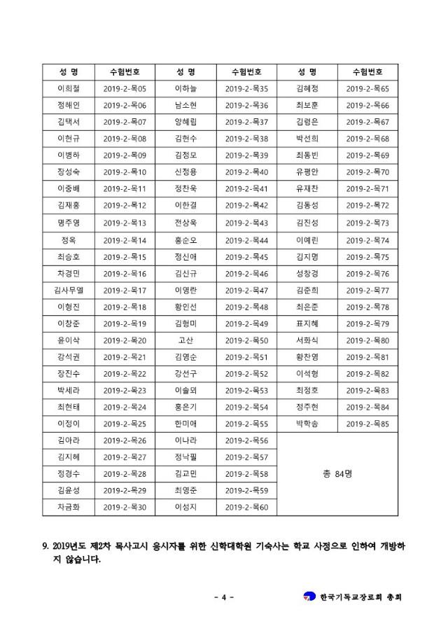 20190605 - 2019년도 제2차 목사고시 접수현황과 안내 게시의 건_4.jpg